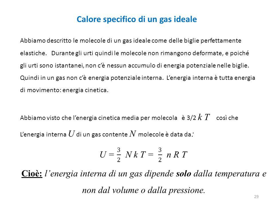 29 Calore specifico di un gas ideale