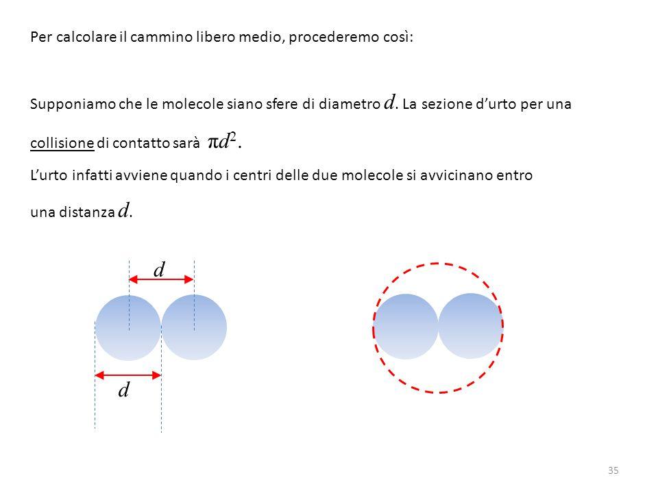 35 Per calcolare il cammino libero medio, procederemo così: Supponiamo che le molecole siano sfere di diametro d. La sezione d'urto per una collisione