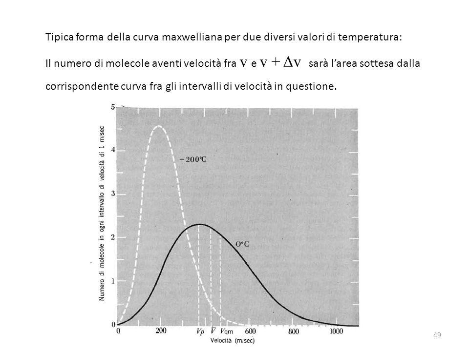 49 Tipica forma della curva maxwelliana per due diversi valori di temperatura: Il numero di molecole aventi velocità fra v e v + Δv sarà l'area sottes