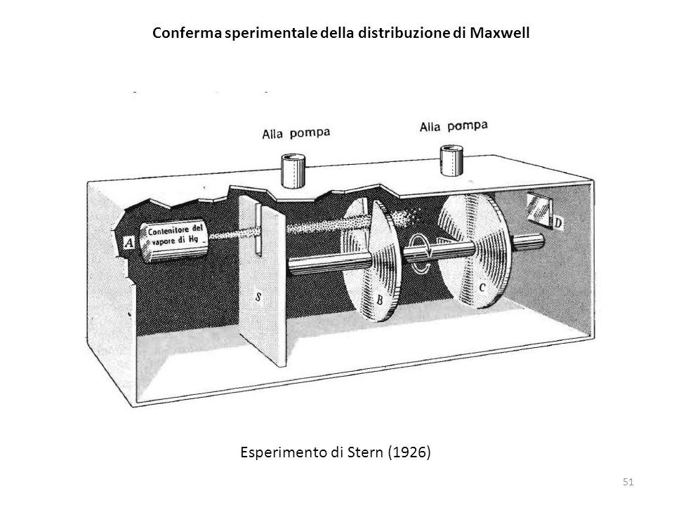 51 Conferma sperimentale della distribuzione di Maxwell Esperimento di Stern (1926)