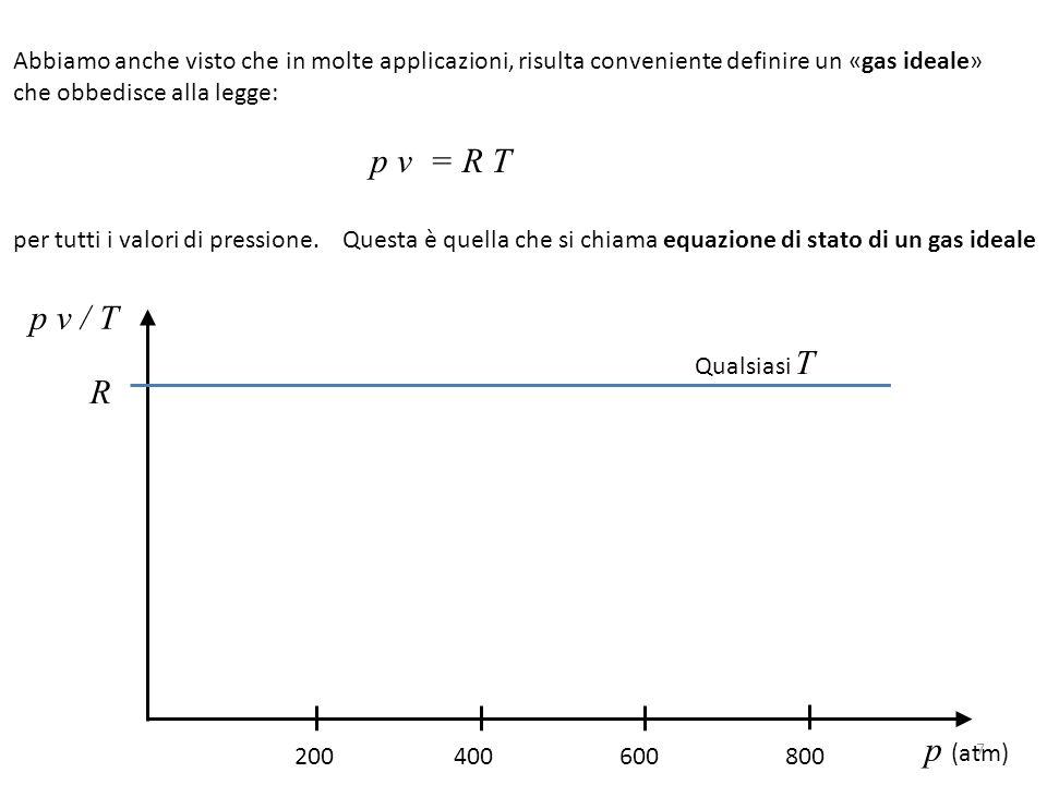 Abbiamo anche visto che in molte applicazioni, risulta conveniente definire un «gas ideale» che obbedisce alla legge: p v = R T per tutti i valori di