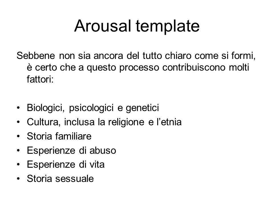 Arousal template Sebbene non sia ancora del tutto chiaro come si formi, è certo che a questo processo contribuiscono molti fattori: Biologici, psicologici e genetici Cultura, inclusa la religione e l'etnia Storia familiare Esperienze di abuso Esperienze di vita Storia sessuale