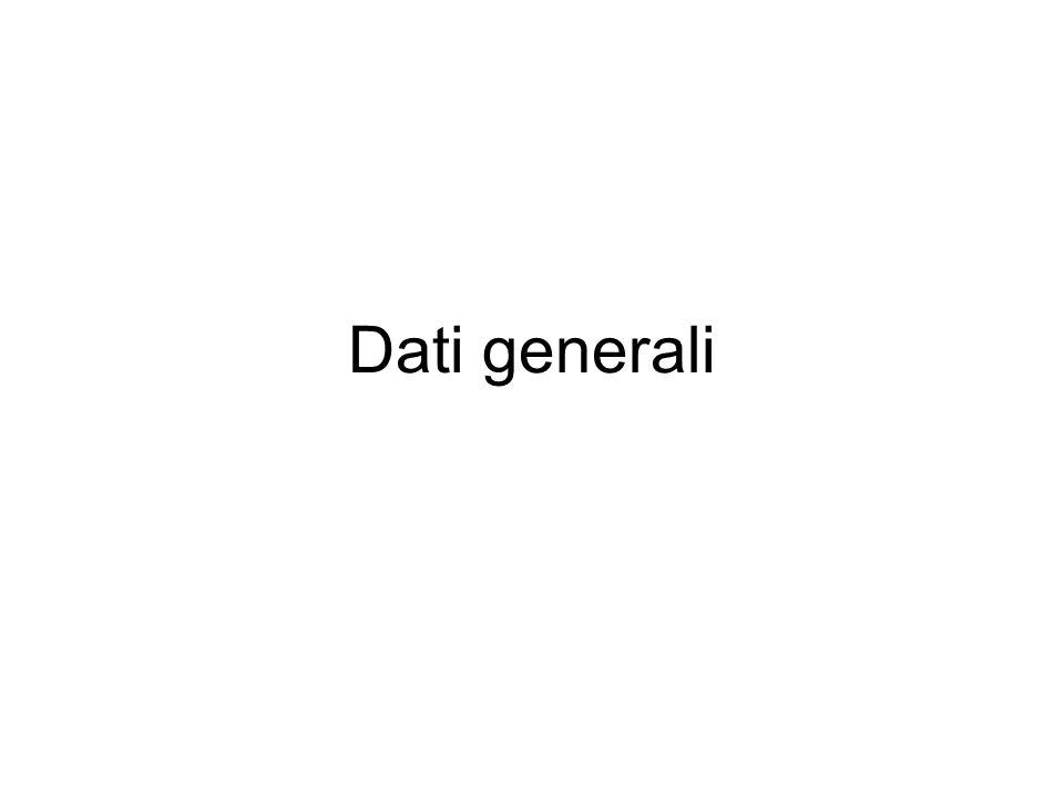 Dati generali