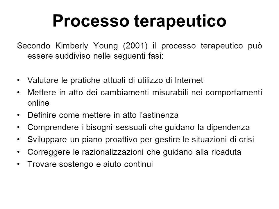 Processo terapeutico Secondo Kimberly Young (2001) il processo terapeutico può essere suddiviso nelle seguenti fasi: Valutare le pratiche attuali di u