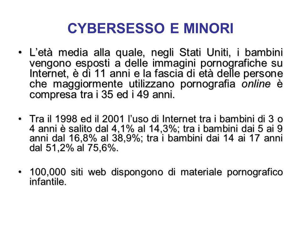 Dipendenza da cybersesso