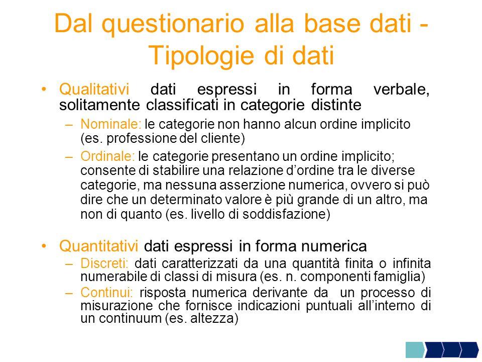 Dal questionario alla base dati - Tipologie di dati Qualitativi dati espressi in forma verbale, solitamente classificati in categorie distinte –Nominale: le categorie non hanno alcun ordine implicito (es.