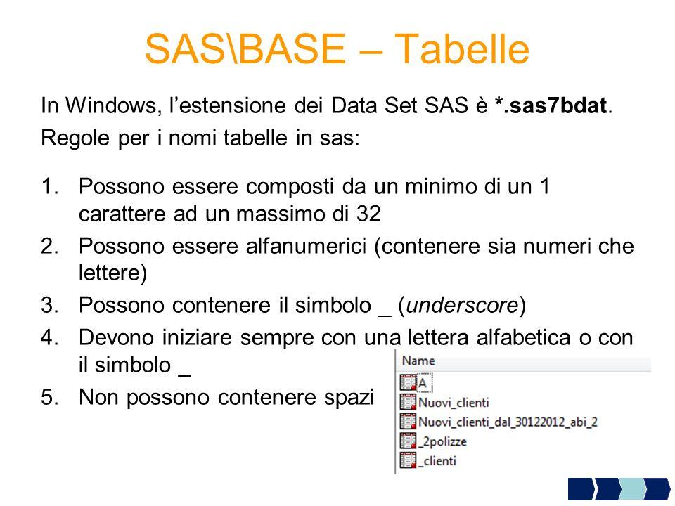 SAS\BASE – Tabelle In Windows, l'estensione dei Data Set SAS è *.sas7bdat.