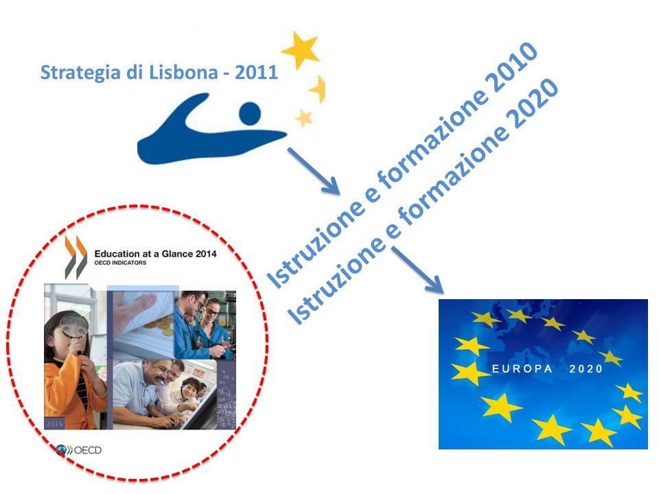 Strategia di Lisbona - 2011 Istruzione e formazione 2020 Istruzione e formazione 2010