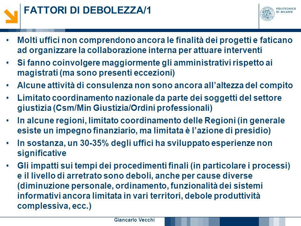 14 Giancarlo Vecchi FATTORI DI DEBOLEZZA/1 Molti uffici non comprendono ancora le finalità dei progetti e faticano ad organizzare la collaborazione in