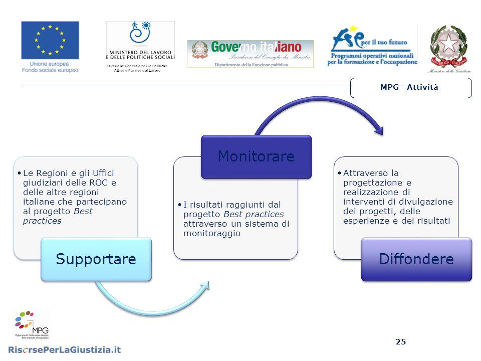 MPG - Attività 25 Le Regioni e gli Uffici giudiziari delle ROC e delle altre regioni italiane che partecipano al progetto Best practices Supportare I