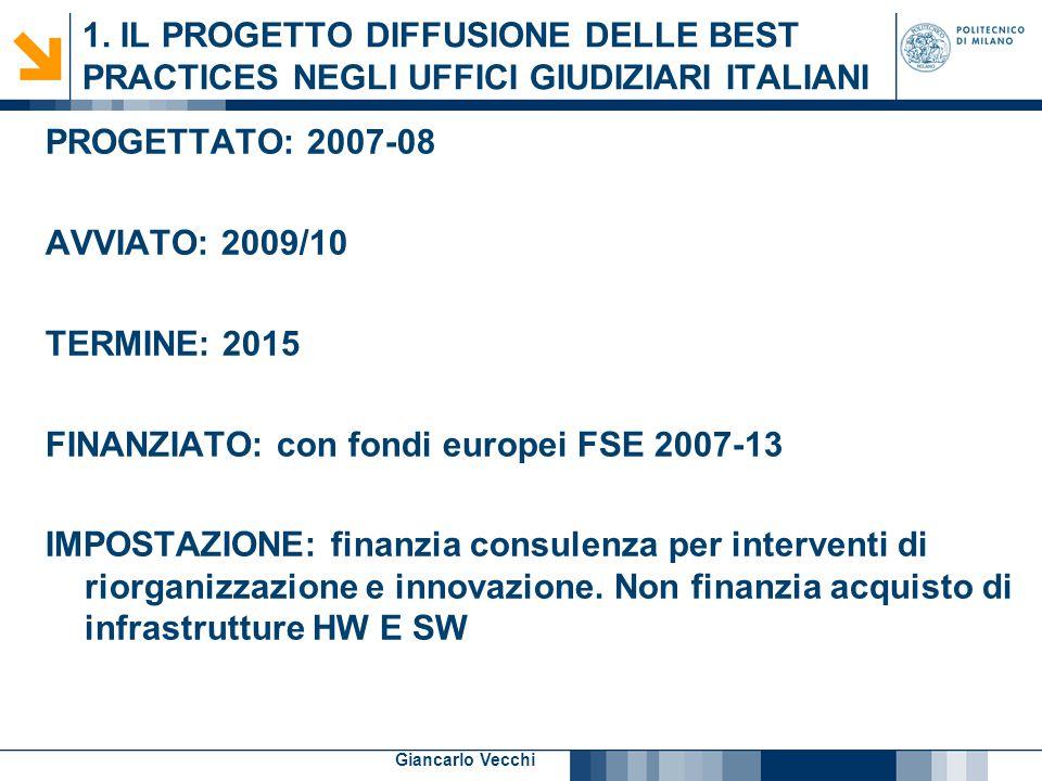 3 Giancarlo Vecchi 1. IL PROGETTO DIFFUSIONE DELLE BEST PRACTICES NEGLI UFFICI GIUDIZIARI ITALIANI PROGETTATO: 2007-08 AVVIATO: 2009/10 TERMINE: 2015