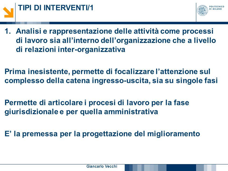 5 Giancarlo Vecchi TIPI DI INTERVENTI/1 1.Analisi e rappresentazione delle attività come processi di lavoro sia all'interno dell'organizzazione che a