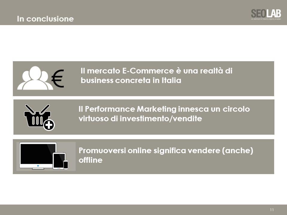 11 In conclusione Il mercato E-Commerce è una realtà di business concreta in Italia Il Performance Marketing innesca un circolo virtuoso di investimento/vendite Promuoversi online significa vendere (anche) offline €