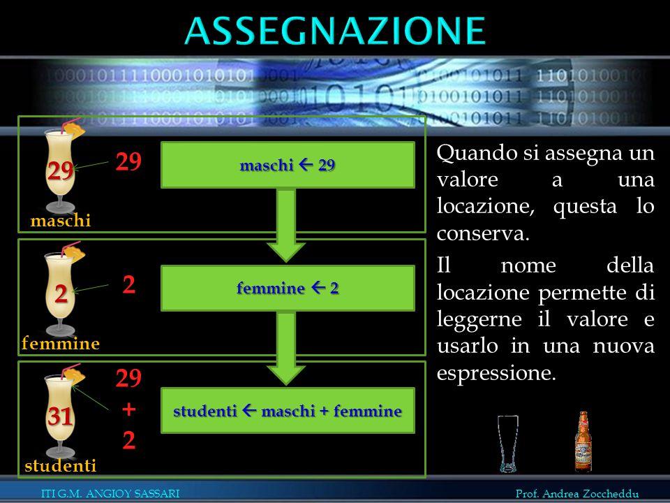 Prof. Andrea Zoccheddu ITI G.M. ANGIOY SASSARI 29 maschi 29 maschi  29 2 femmine 2 femmine  2 31 studenti 29 + 2 studenti  maschi + femmine Quando