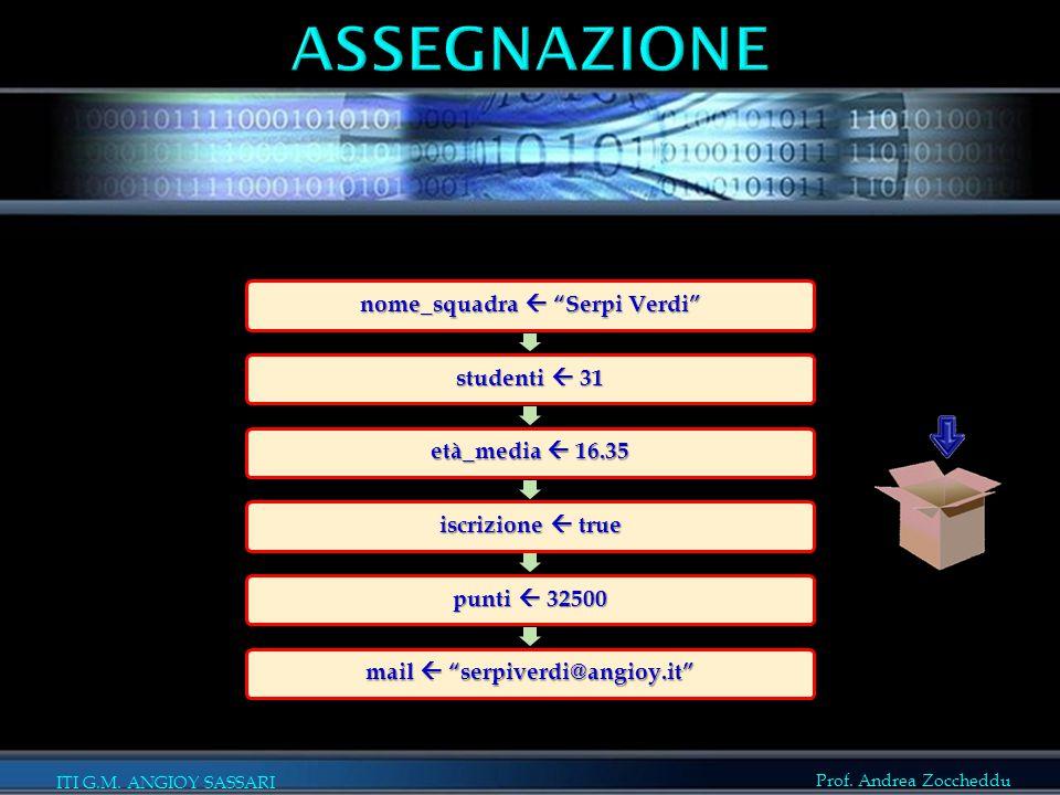 "Prof. Andrea Zoccheddu ITI G.M. ANGIOY SASSARI nome_squadra  ""Serpi Verdi"" studenti  31 età_media  16.35 iscrizione  true punti  32500 mail  ""se"