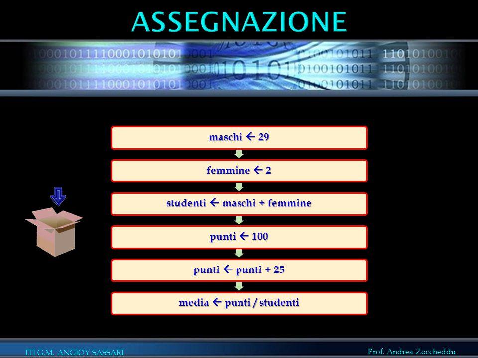 Prof. Andrea Zoccheddu ITI G.M. ANGIOY SASSARI maschi  29 femmine  2 studenti  maschi + femmine punti  100 punti  punti + 25 media  punti / stud