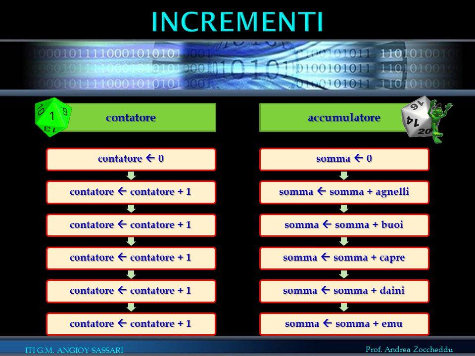 Prof. Andrea Zoccheddu ITI G.M. ANGIOY SASSARI contatore  0 contatore  contatore + 1 somma  0 somma  somma + agnelli somma  somma + buoi somma 