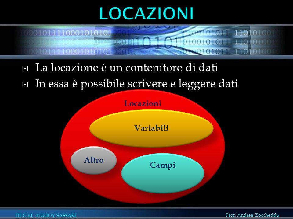 Prof. Andrea Zoccheddu ITI G.M. ANGIOY SASSARI  La locazione è un contenitore di dati  In essa è possibile scrivere e leggere dati Locazioni Variabi