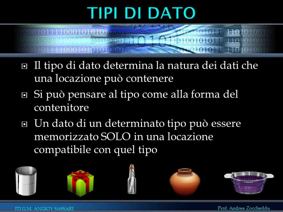 Prof. Andrea Zoccheddu ITI G.M. ANGIOY SASSARI  Il tipo di dato determina la natura dei dati che una locazione può contenere  Si può pensare al tipo