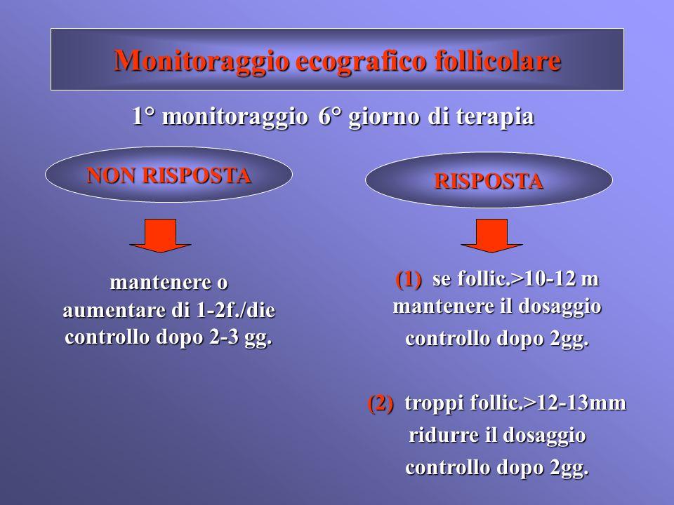 Monitoraggio ecografico follicolare 1° monitoraggio 6° giorno di terapia NON RISPOSTA RISPOSTA (1) se follic.>10-12 m mantenere il dosaggio controllo