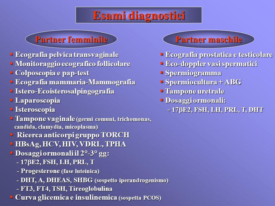Esami diagnostici Partner femminile Partner maschile  Ecografia pelvica transvaginale  Monitoraggio ecografico follicolare  Colposcopia e pap-test