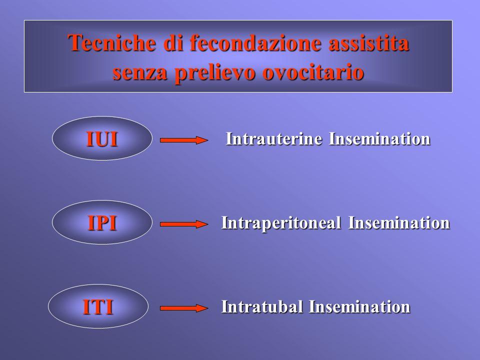 IUI Intrauterine Insemination ITI IPI Intraperitoneal Insemination Intratubal Insemination Tecniche di fecondazione assistita senza prelievo ovocitari