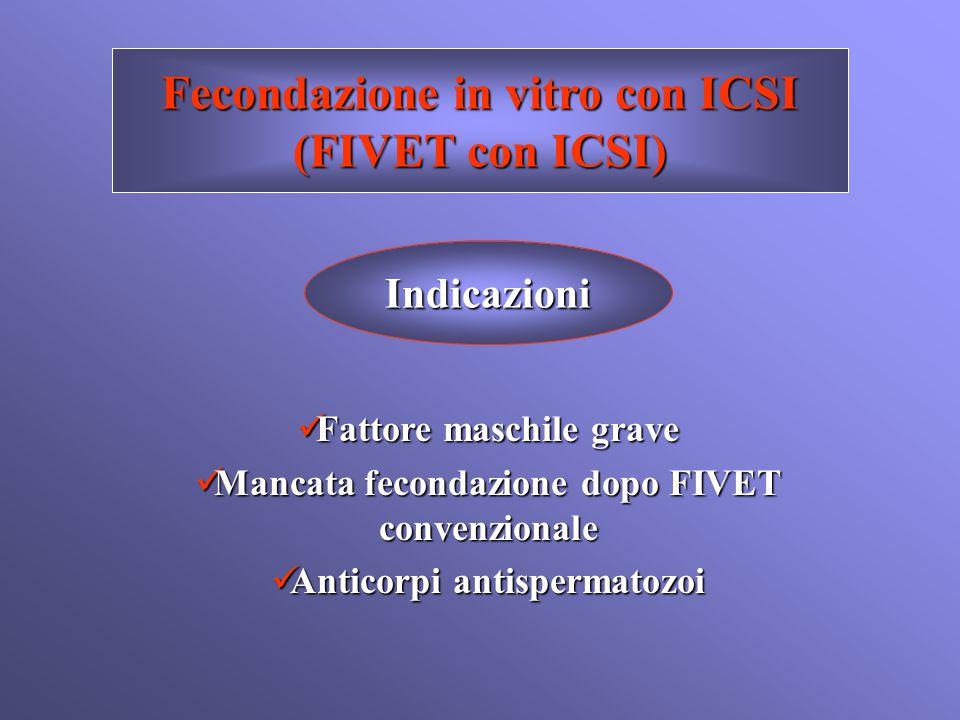Fecondazione in vitro con ICSI (FIVET con ICSI) Indicazioni Fattore maschile grave Fattore maschile grave Mancata fecondazione dopo FIVET convenzional