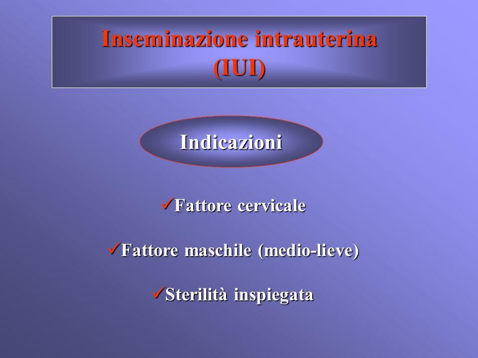 Inseminazione intrauterina (IUI) Indicazioni Fattore cervicale Fattore cervicale Fattore maschile (medio-lieve) Fattore maschile (medio-lieve) Sterili