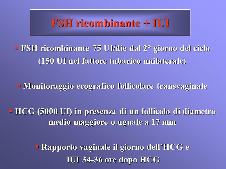 FSH ricombinante + IUI  FSH ricombinante 75 UI/die dal 2° giorno del ciclo (150 UI nel fattore tubarico unilaterale)  Monitoraggio ecografico follic