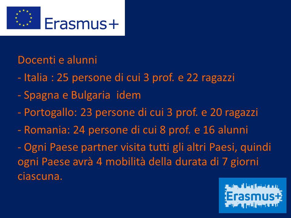 Docenti e alunni - Italia : 25 persone di cui 3 prof. e 22 ragazzi - Spagna e Bulgaria idem - Portogallo: 23 persone di cui 3 prof. e 20 ragazzi - Rom