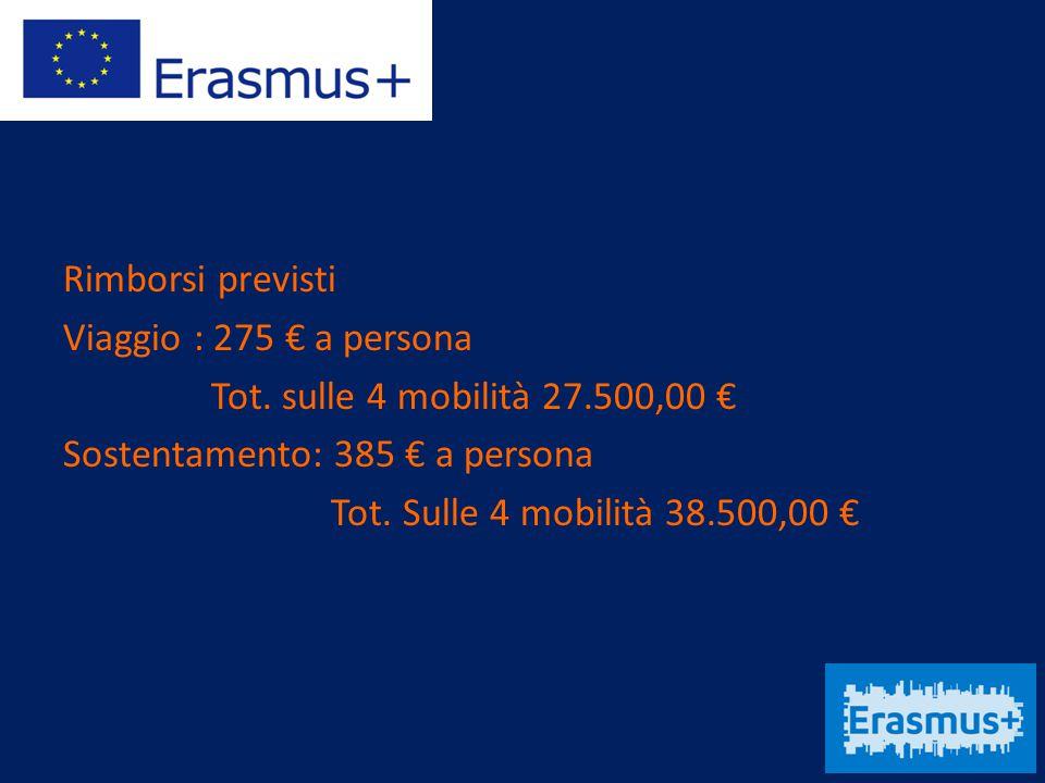 Rimborsi previsti Viaggio : 275 € a persona Tot. sulle 4 mobilità 27.500,00 € Sostentamento: 385 € a persona Tot. Sulle 4 mobilità 38.500,00 €