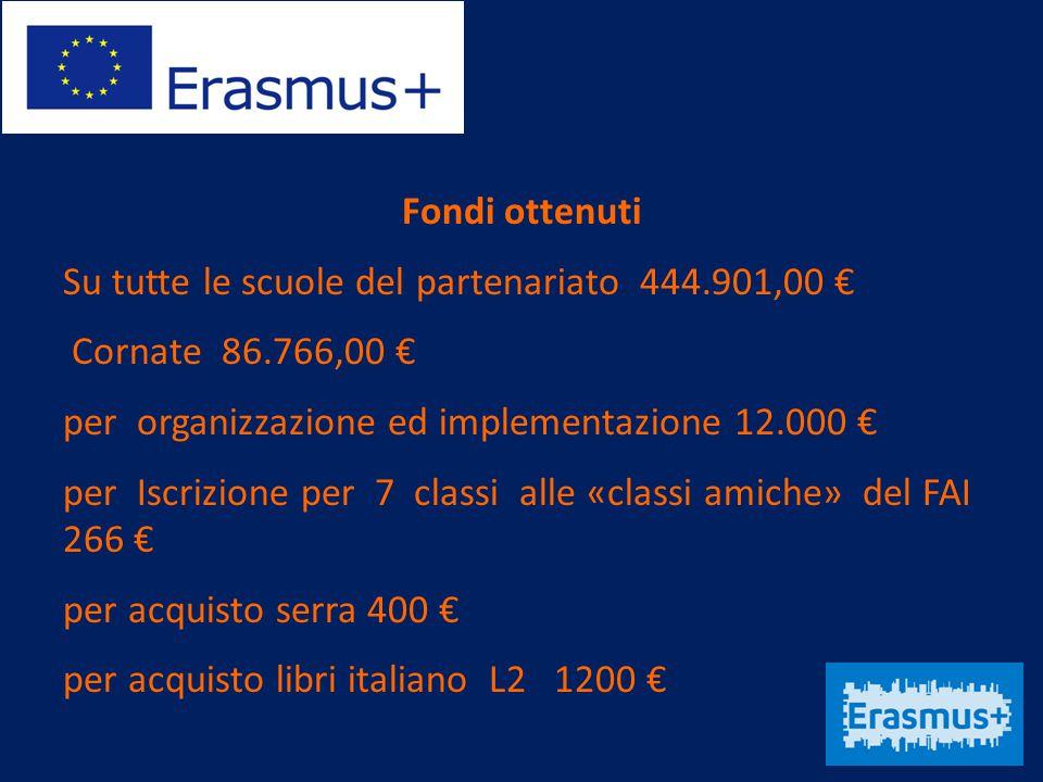 Fondi ottenuti Su tutte le scuole del partenariato 444.901,00 € Cornate 86.766,00 € per organizzazione ed implementazione 12.000 € per Iscrizione per