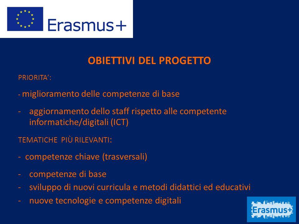 OBIETTIVI DEL PROGETTO PRIORITA': - miglioramento delle competenze di base -aggiornamento dello staff rispetto alle competente informatiche/digitali (