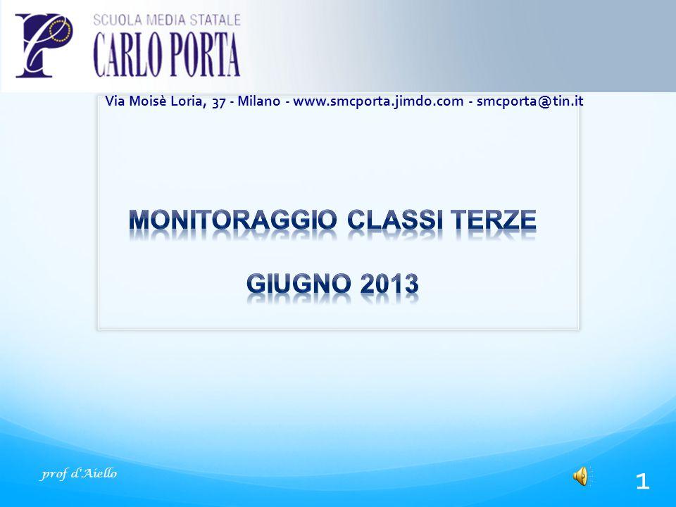 prof d Aiello 1 Via Moisè Loria, 37 - Milano - www.smcporta.jimdo.com - smcporta@tin.it