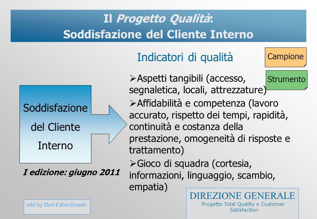 edit by Dott Fabio Donati Il Progetto Qualità: Soddisfazione del Cliente Interno  Aspetti tangibili (accesso, segnaletica, locali, attrezzature)  Af