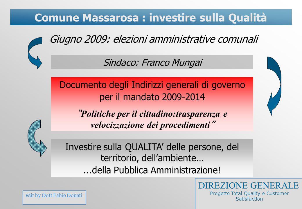 edit by Dott Fabio Donati Comune Massarosa : investire sulla Qualità Giugno 2009: elezioni amministrative comunali Sindaco: Franco Mungai Documento de