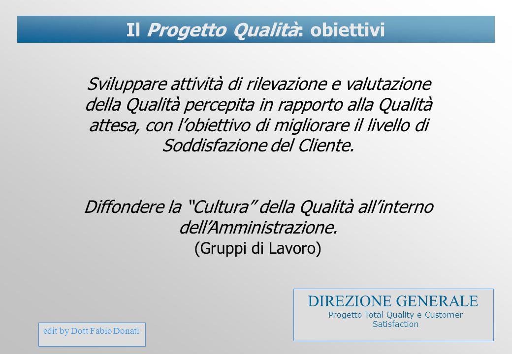 edit by Dott Fabio Donati Il Progetto Qualità: obiettivi Sviluppare attività di rilevazione e valutazione della Qualità percepita in rapporto alla Qua