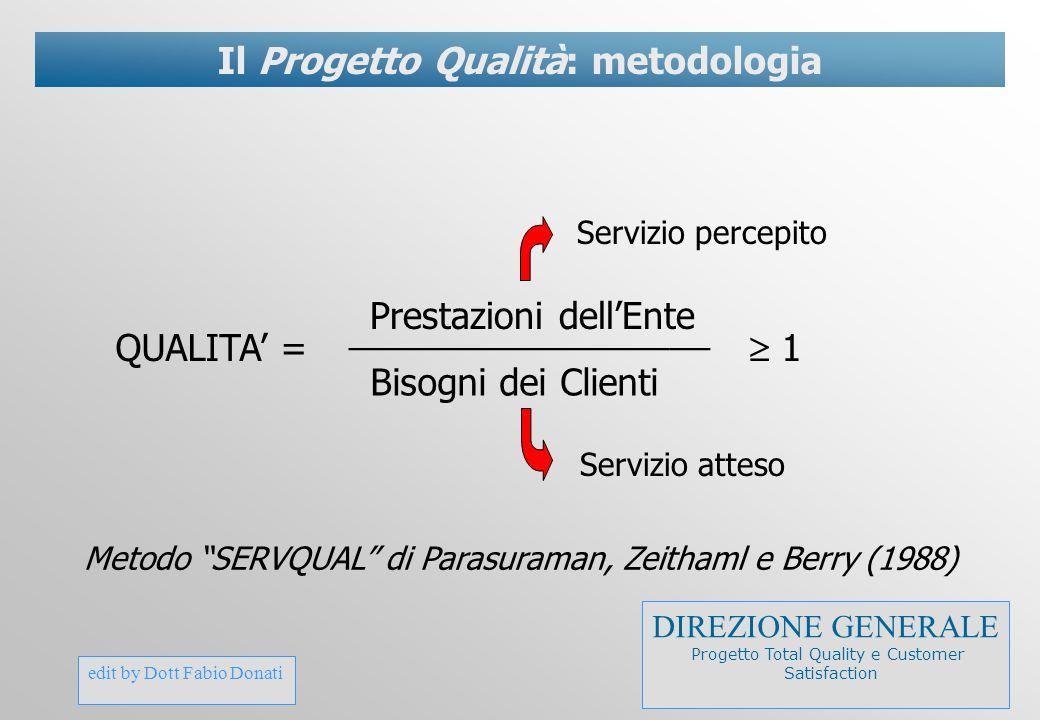 edit by Dott Fabio Donati Il Progetto Qualità: metodologia Prestazioni dell'Ente QUALITA' =  1 Bisogni dei Clienti __________________ Servizio atteso