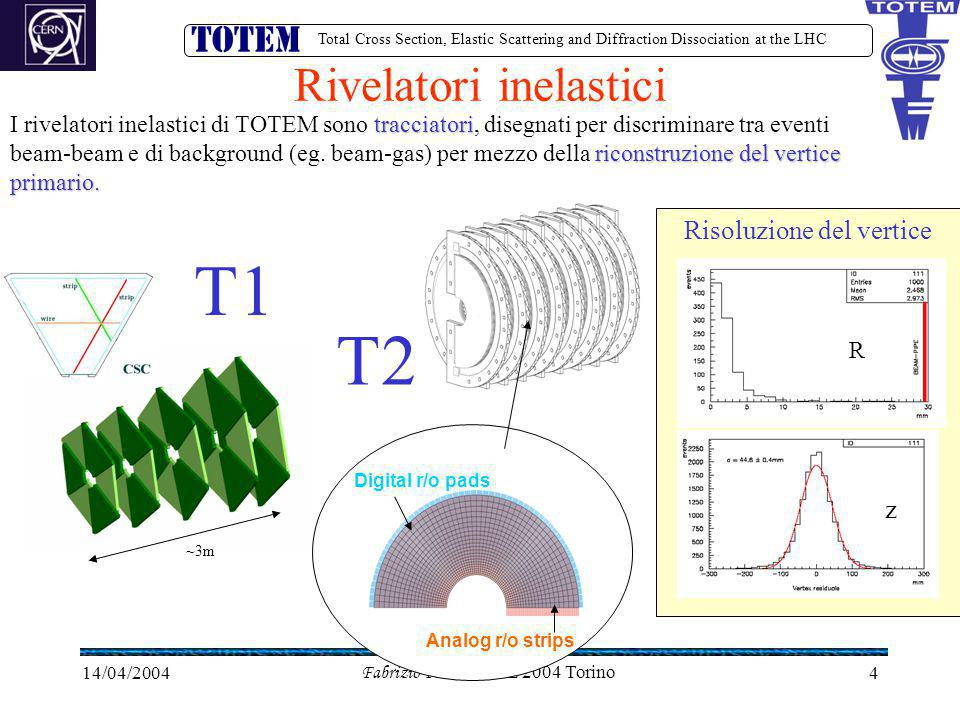 Total Cross Section, Elastic Scattering and Diffraction Dissociation at the LHC 14/04/2004Fabrizio Ferro – IFAE 2004 Torino4 Rivelatori inelastici Ana