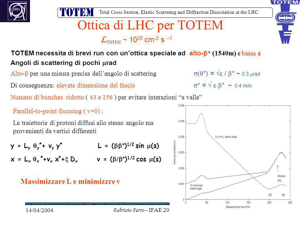 Total Cross Section, Elastic Scattering and Diffraction Dissociation at the LHC 14/04/2004Fabrizio Ferro – IFAE 2004 Torino7 Ottica di LHC per TOTEM A