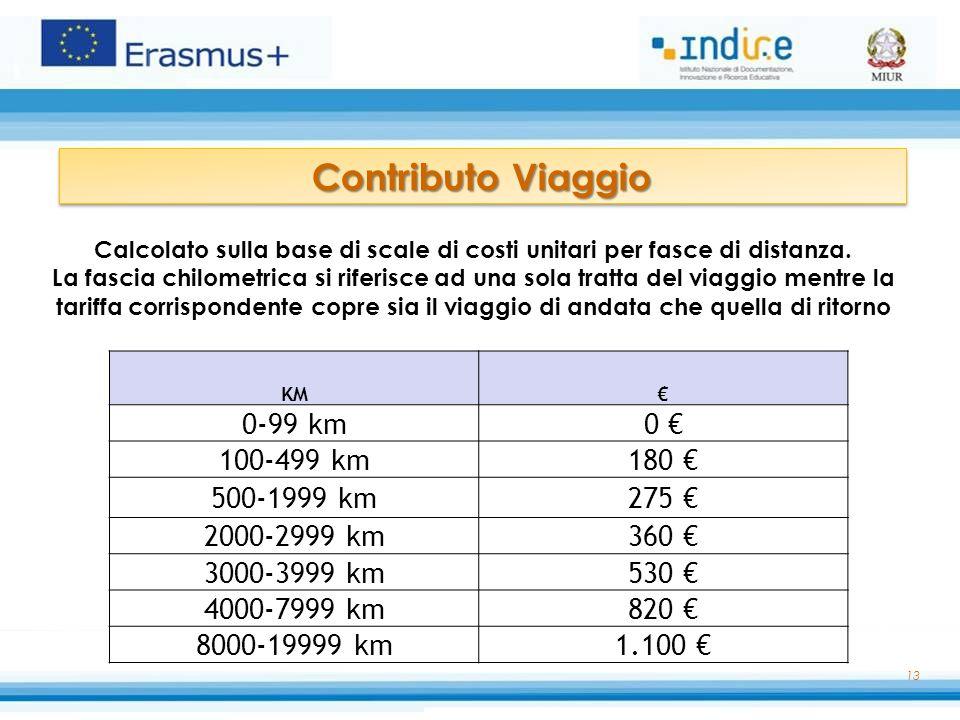 13 Calcolato sulla base di scale di costi unitari per fasce di distanza.
