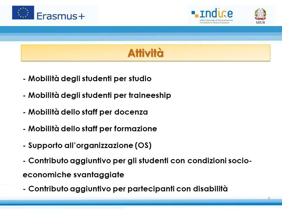 6 AttivitàAttività Dfgfdfsd - Mobilità degli studenti per studio - Mobilità degli studenti per traineeship - Mobilità dello staff per docenza - Mobilità dello staff per formazione - Supporto all'organizzazione (OS) - Contributo aggiuntivo per gli studenti con condizioni socio- economiche svantaggiate - Contributo aggiuntivo per partecipanti con disabilità