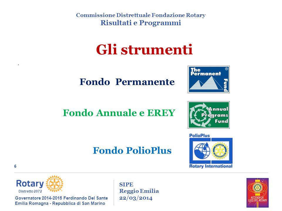 6 SIPE Reggio Emilia 22/03/2014 Commissione Distrettuale Fondazione Rotary Risultati e Programmi Governatore 2014-2015 Ferdinando Del Sante Emilia Romagna - Repubblica di San Marino Distretto 2072 Gli strumenti.