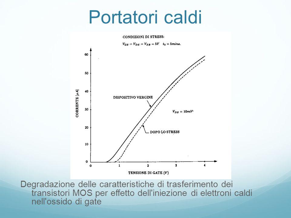 Portatori caldi Degradazione delle caratteristiche di trasferimento dei transistori MOS per effetto dell iniezione di elettroni caldi nell ossido di gate