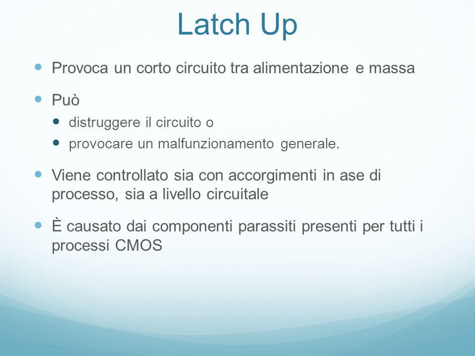 Latch Up Provoca un corto circuito tra alimentazione e massa Può distruggere il circuito o provocare un malfunzionamento generale.