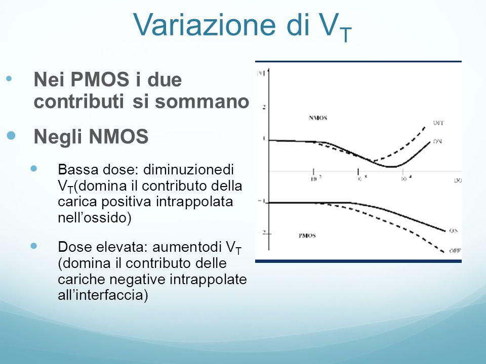Variazione di V T Nei PMOS i due contributi si sommano Negli NMOS Bassa dose: diminuzionedi V T (domina il contributo della carica positiva intrappolata nell'ossido) Dose elevata: aumentodi V T (domina il contributo delle cariche negative intrappolate all'interfaccia)