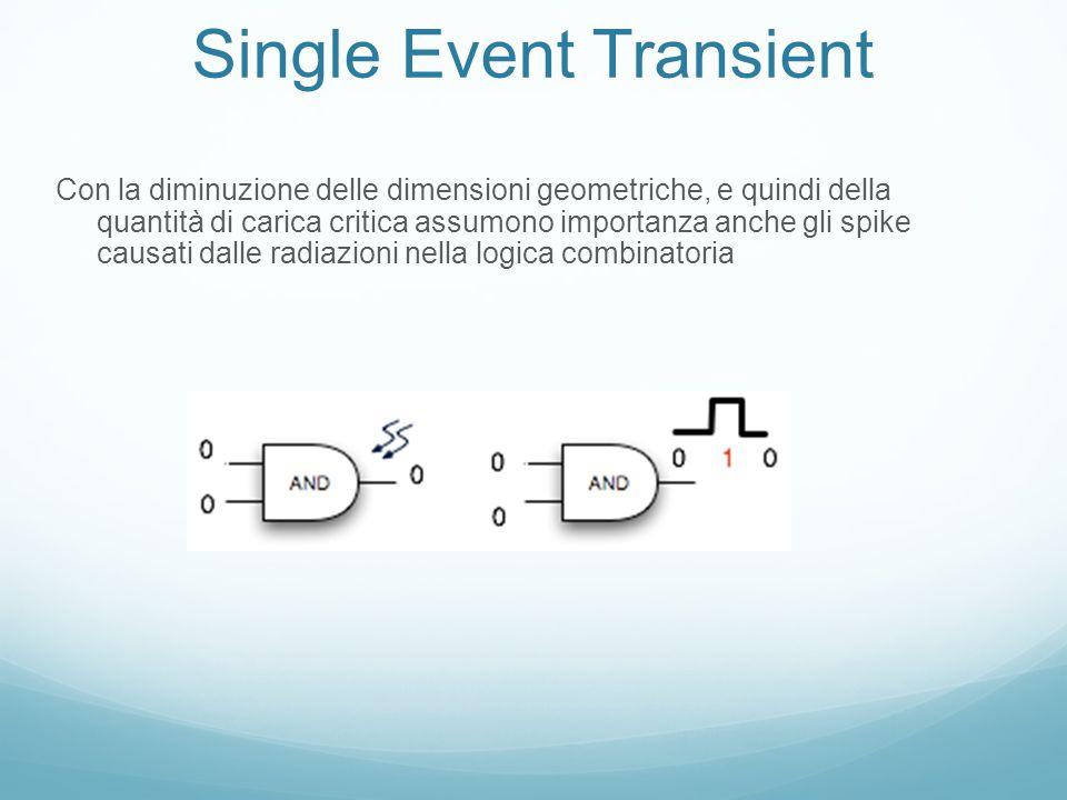 Single Event Transient Con la diminuzione delle dimensioni geometriche, e quindi della quantità di carica critica assumono importanza anche gli spike causati dalle radiazioni nella logica combinatoria