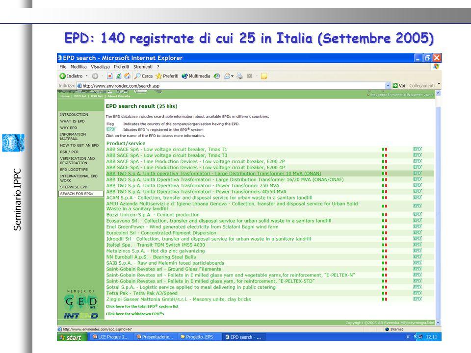 Seminario IPPC EPD: 140 registrate di cui 25 in Italia (Settembre 2005)