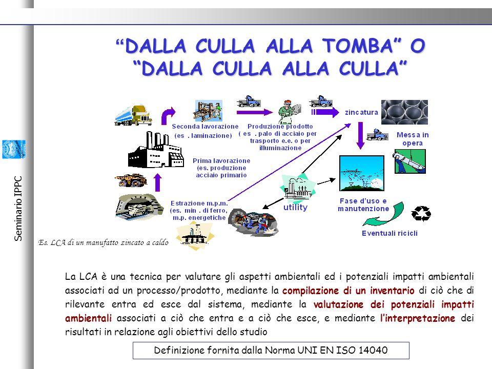 Seminario IPPC DALLA CULLA ALLA TOMBA O DALLA CULLA ALLA CULLA La LCA è una tecnica per valutare gli aspetti ambientali ed i potenziali impatti ambientali associati ad un processo/prodotto, mediante la compilazione di un inventario di ciò che di rilevante entra ed esce dal sistema, mediante la valutazione dei potenziali impatti ambientali associati a ciò che entra e a ciò che esce, e mediante l'interpretazione dei risultati in relazione agli obiettivi dello studio Definizione fornita dalla Norma UNI EN ISO 14040 Es.