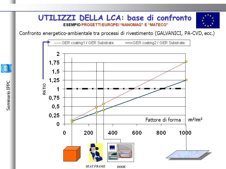 Seminario IPPC UTILIZZI DELLA LCA: eco-design TO2006 UTILIZZI DELLA LCA: eco-design TO2006 ESEMPIO OPERE TEMPORANEE TORINO 2006
